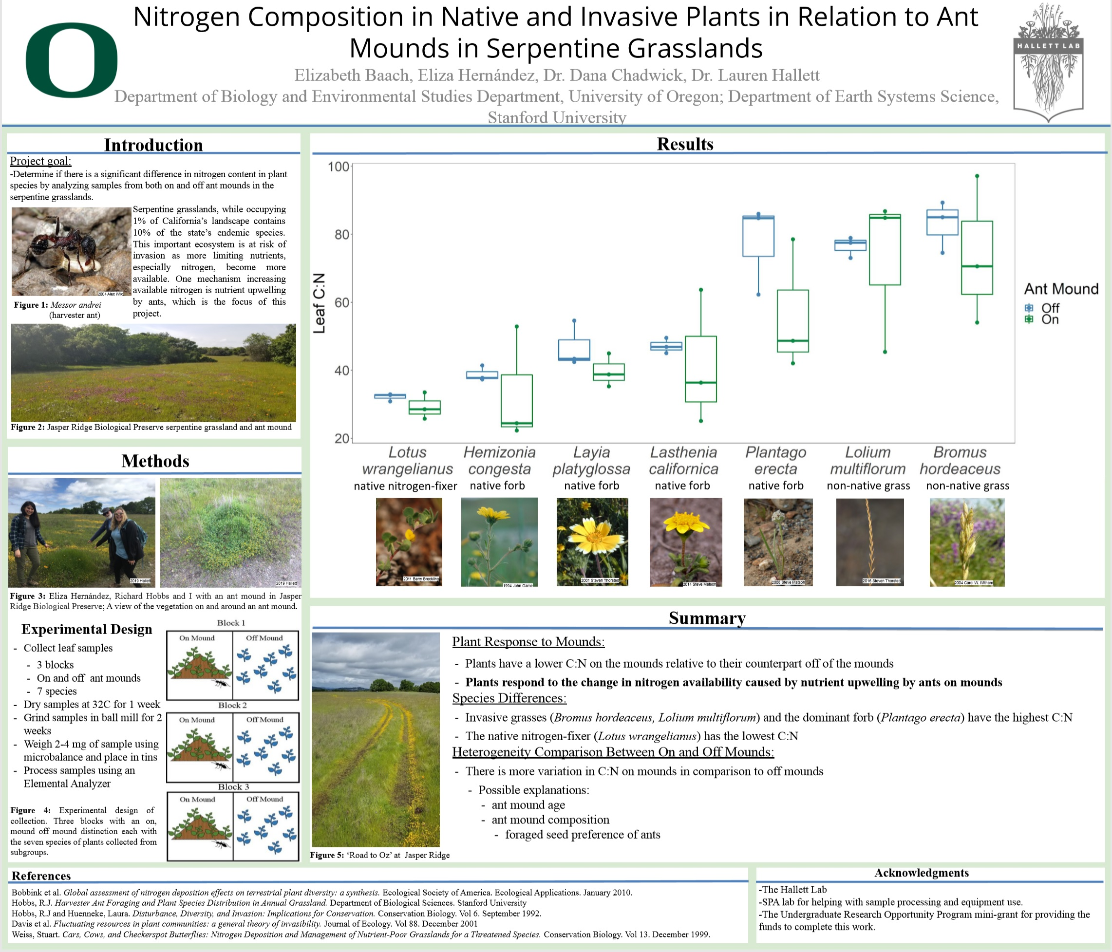 Elizabeth presented her poster at the UO Undergraduate Research Symposium